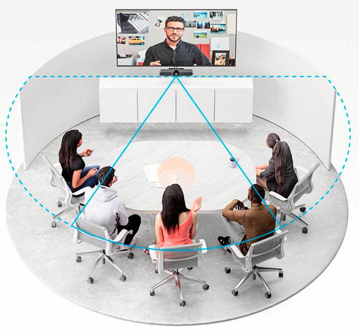 Cámara-de-videoconferencias-Logitech-MeetUp-para-espacios-de-reunión-reducidos